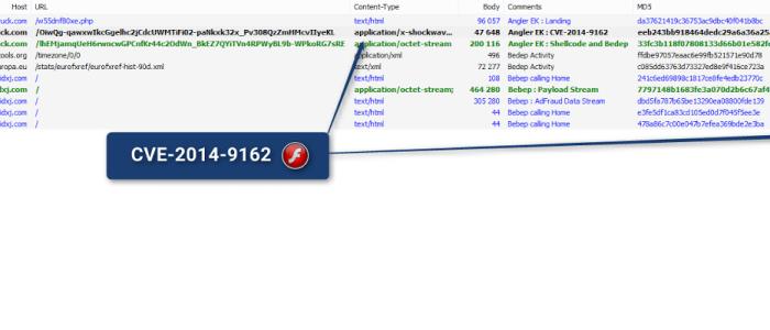 CVE-2015-0310 [Not ! CVE-2014-9162/CVE-2014-9163] (Flash 15.0.0.242 and below) integrating Exploit Kits