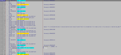 Win32/Spy.POSCardStealer.O and unknown POS Sniffer