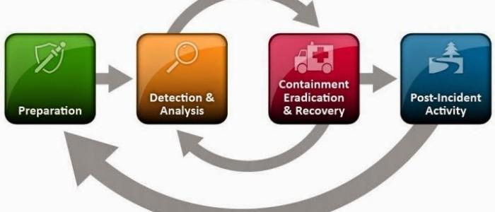 Making Incident Response a Security Program Enabler